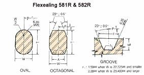 Flexealing581